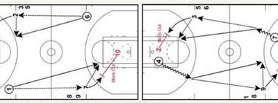 Basketball Team Toughness Drill