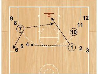 Basketball Drills: Dawg Passing