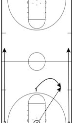 Basketball Drills Four and Five Man Break