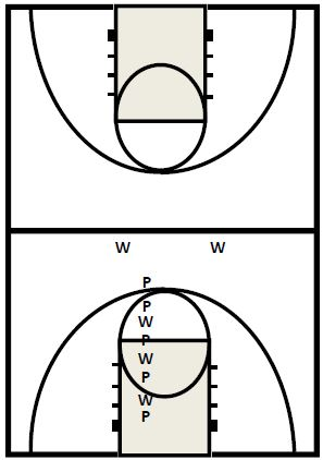 Basketball Drills Convert to Defense