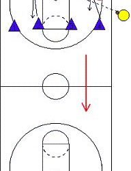 Basketball Drills 4 on 4 Conversion Drill