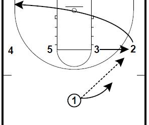 Basketball Plays 2 Michigan State Zone Sets