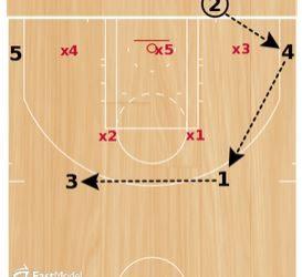 Basketball Plays: 1 Zone & 1 M-M BLOB