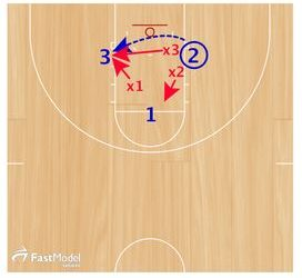 Basketball Drills Triangle Ball Toughness