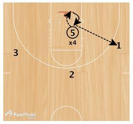 Basketball Drills Rebound Flash Score - TGK Athletics